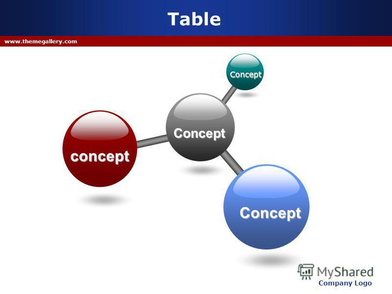 Company Logo www.themegallery.com Table Concept Concept concept Concept