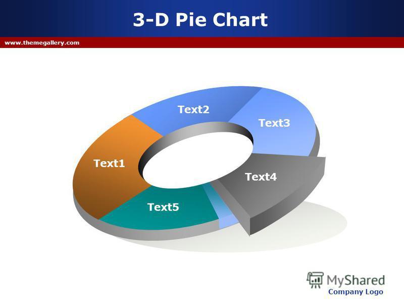 Company Logo www.themegallery.com Text1 Text2 Text3 Text4 Text5 3-D Pie Chart