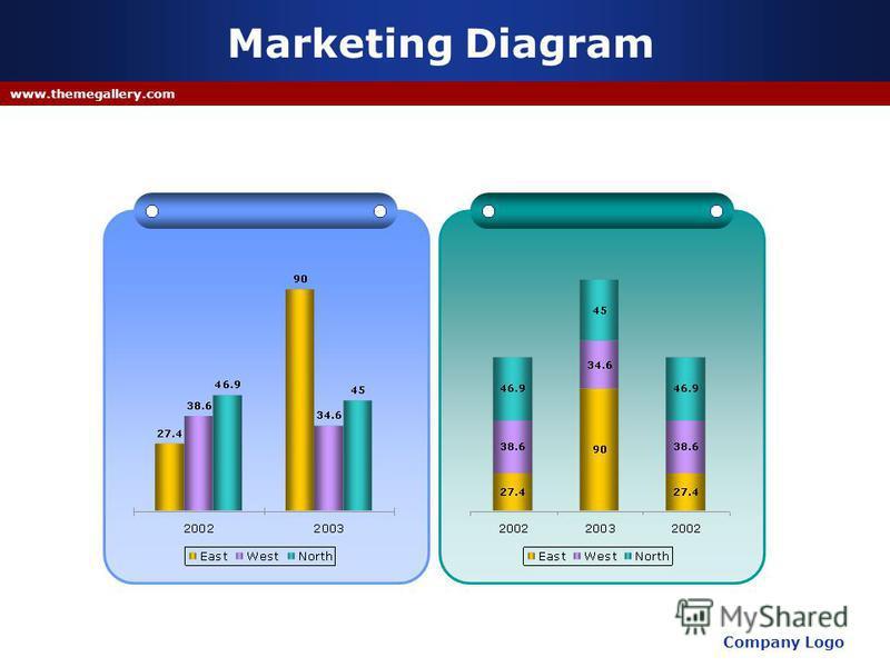 Company Logo www.themegallery.com Marketing Diagram