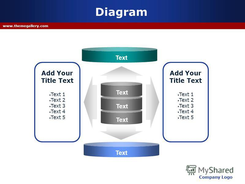 Company Logo www.themegallery.com Diagram Text Add Your Title Text Text 1 Text 2 Text 3 Text 4 Text 5 Add Your Title Text Text 1 Text 2 Text 3 Text 4 Text 5 Text