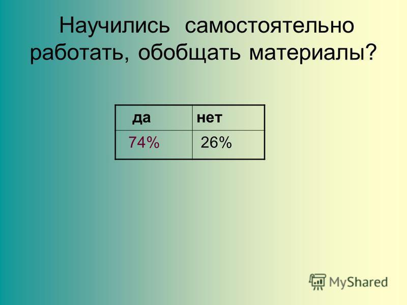 Научились самостоятельно работать, обобщать материалы? да-нет 74% 26%