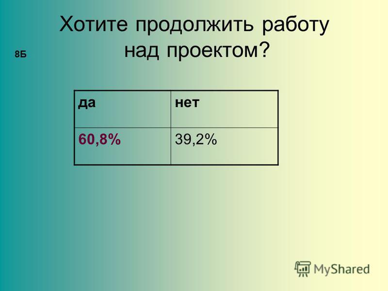 Хотите продолжить работу над проектом? да-нет 60,8%39,2% 8Б