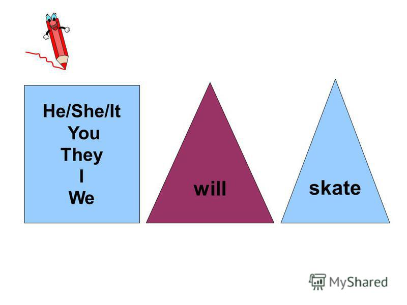 He/She/It You They I We will skate