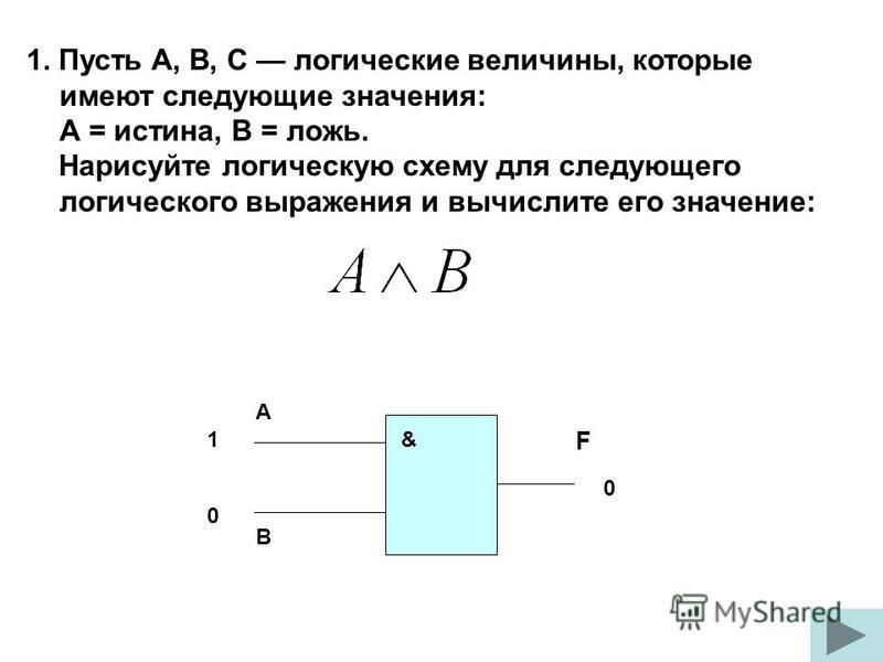 1. Пусть A, B, C логические величины, которые имеют следующие значения: А = истина, B = ложь. Нарисуйте логическую схему для следующего логического выражения и вычислите его значение: F А В & 0 1 0