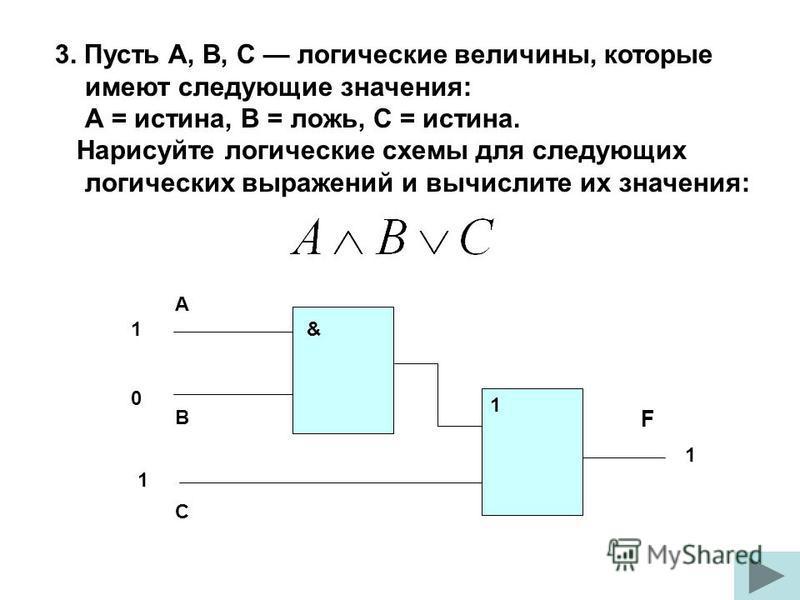 3. Пусть A, B, C логические величины, которые имеют следующие значения: А = истина, B = ложь, С = истина. Нарисуйте логические схемы для следующих логических выражений и вычислите их значения: F А В & 1 1 0 1 С 1