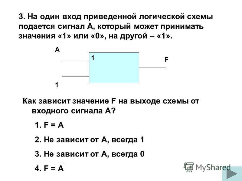 А 3. На один вход приведенной логической схемы подается сигнал А, который может принимать значения «1» или «0», на другой – «1». Как зависит значение F на выходе схемы от входного сигнала А? 1. F = А 2. Не зависит от А, всегда 1 3. Не зависит от А, в