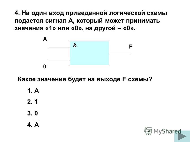 А 4. На один вход приведенной логической схемы подается сигнал А, который может принимать значения «1» или «0», на другой – «0». Какое значение будет на выходе F схемы? 1. А 2.1 3.0 4. А 0 F &