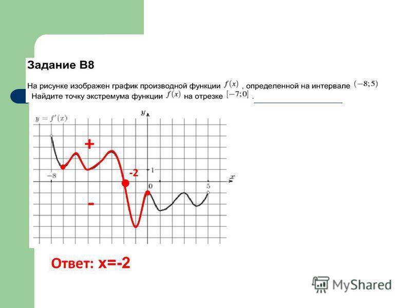 + - -2 Ответ: х=-2