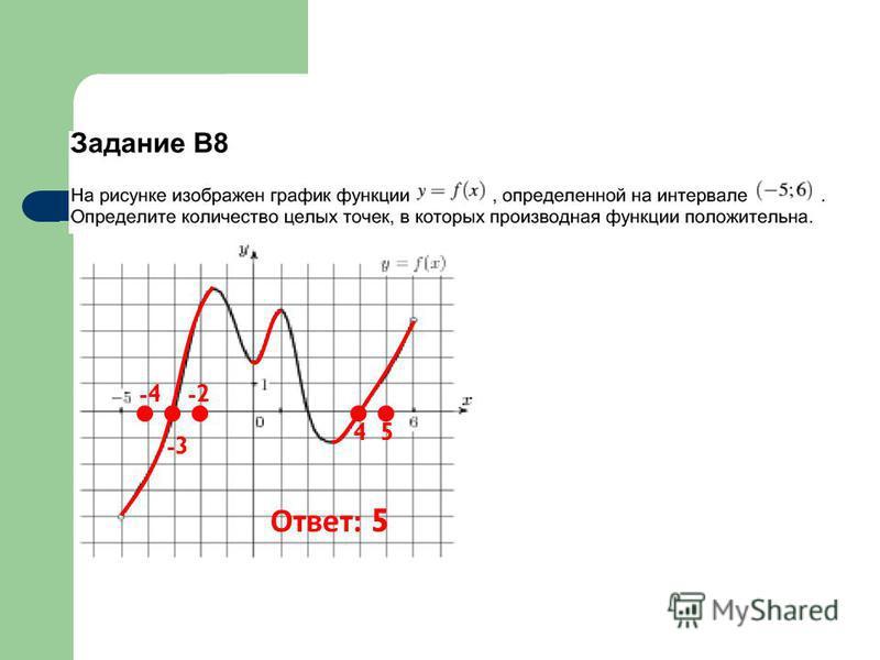 -4 -2 -3 4 5 Ответ: 5