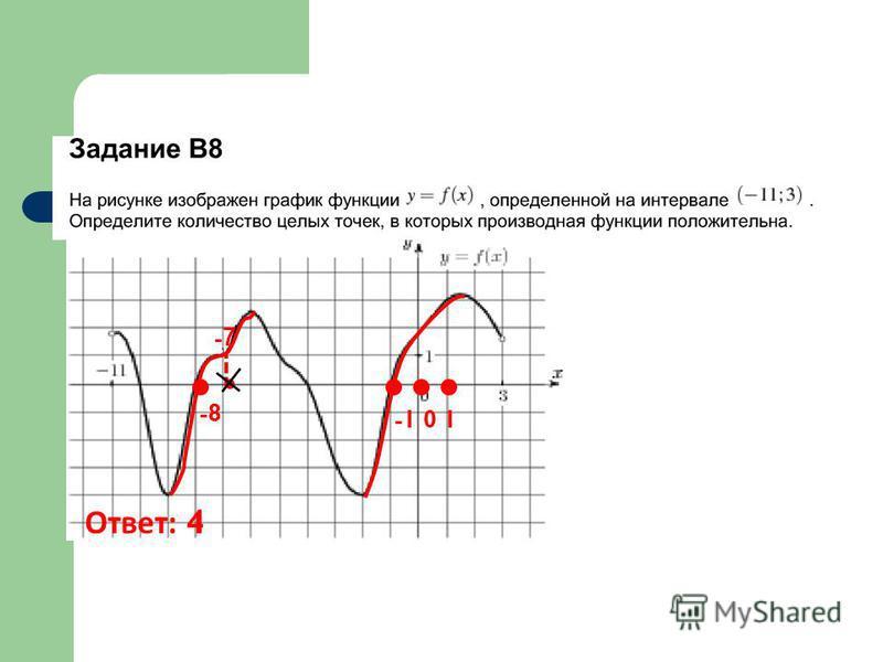 -8 -1 0 1 Ответ: 4 -7-7