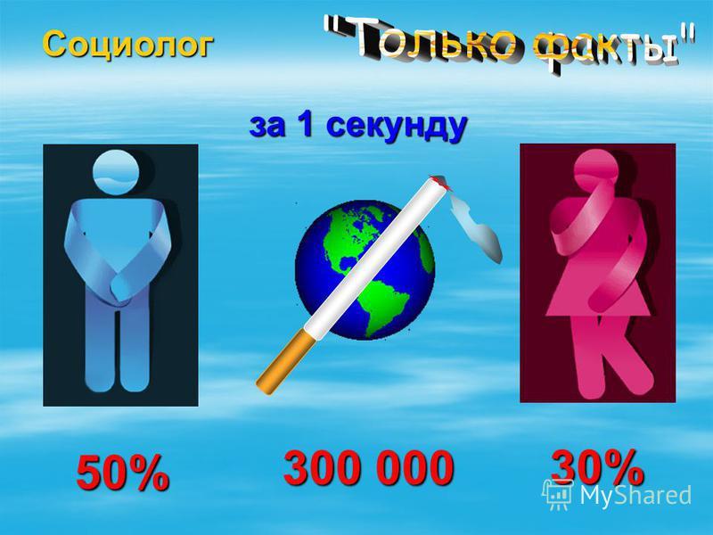 Социолог за 1 секунду 50% 30% 300 000
