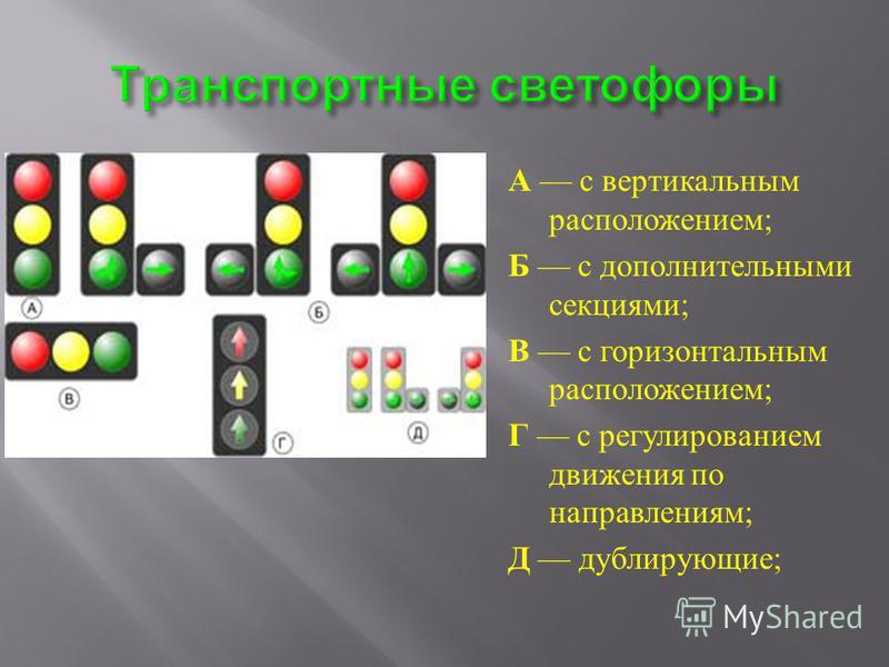 А с вертикальным расположением ; Б с дополнительными секциями ; В с горизонтальным расположением ; Г с регулированием движения по направлениям ; Д дублирующие ;