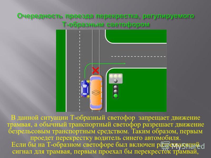 В данной ситуации Т - образный светофор запрещает движение трамвая, а обычный транспортный светофор разрешает движение безрельсовым транспортным средством. Таким образом, первым проедет перекрестку водитель синего автомобиля. Если бы на Т - образном