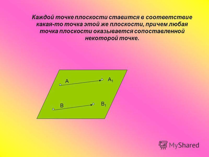 А А1А1 В В1В1 Каждой точке плоскости ставится в соответствие какая-то точка этой же плоскости, причем любая точка плоскости оказывается сопоставленной некоторой точке.