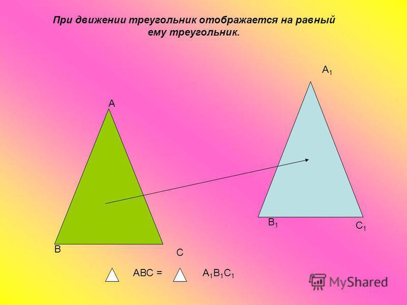 При движении треугольник отображается на равный ему треугольник. А В С А1А1 В1В1 С1С1 АВС =А1В1С1А1В1С1
