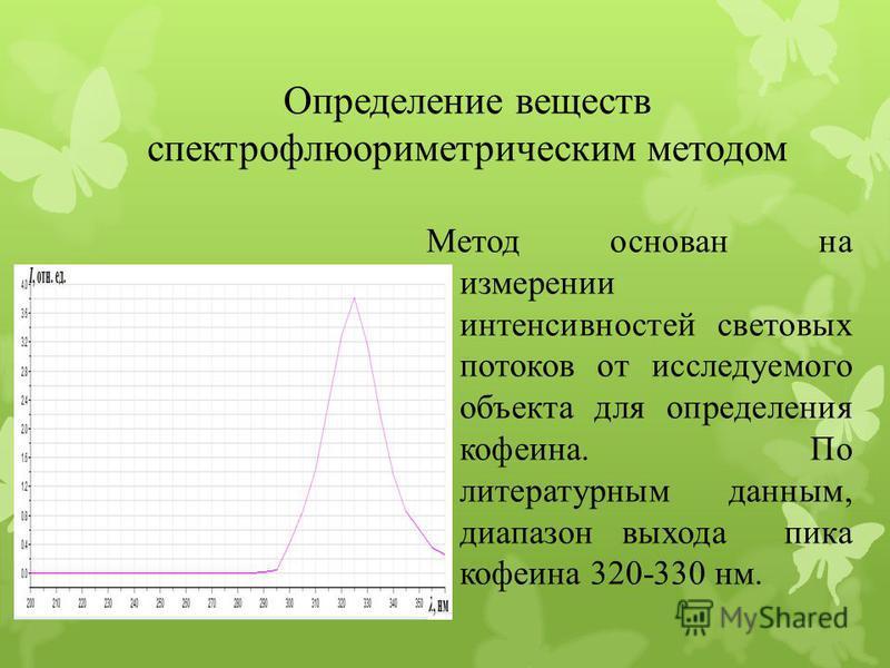 Определение веществ спектрофлуориметрическим методом Метод основан на измерении интенсивностей световых потоков от исследуемого объекта для определения кофеина. По литературным данным, диапазон выхода пика кофеина 320-330 нм.