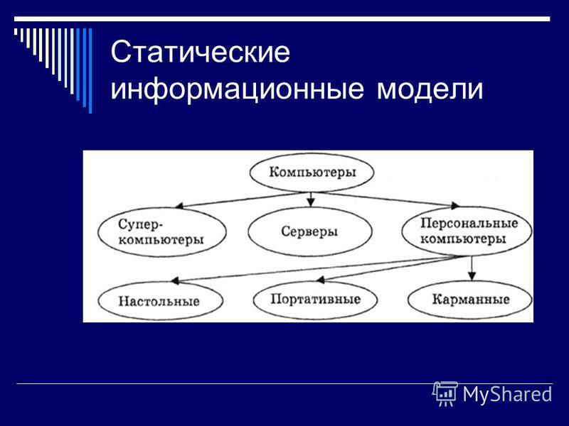 Статические информационные модели