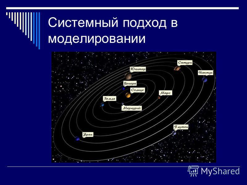 Системный подход в моделировании