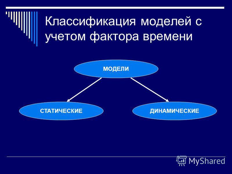 Классификация моделей с учетом фактора времени МОДЕЛИ СТАТИЧЕСКИЕДИНАМИЧЕСКИЕ