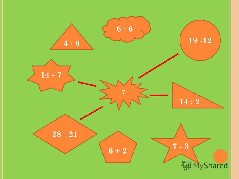 14+33=30+1… 35+14=2+4… 42+52=21+…3