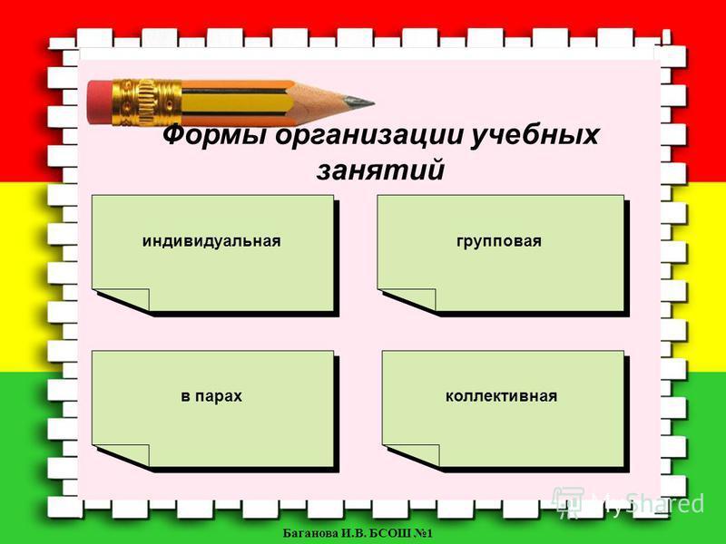 Баганова И.В. БСОШ 1 Формы организации учебных занятий групповая коллективная в парах индивидуальная