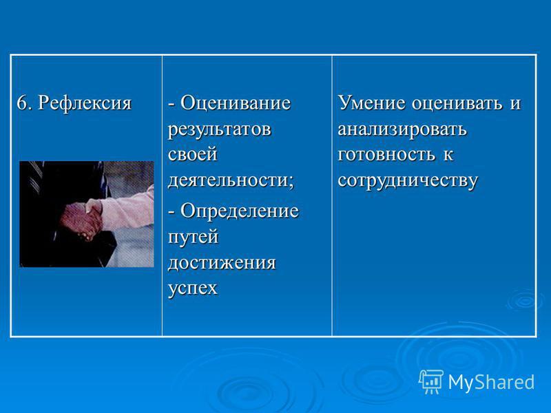 6. Рефлексия - Оценивание результатов своей деятельности; - Определение путей достижения успех Умение оценивать и анализировать готовность к сотрудничеству