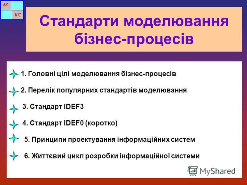Стандарти моделювання бізнес-процесів 1. Головні цілі моделювання бізнес-процесів 2. Перелік популярних стандартів моделювання 3. Стандарт IDEF3 4. Стандарт IDEF0 (коротко) 5. Принципи проектування інформаційних систем 6. Життєвий цикл розробки інфор