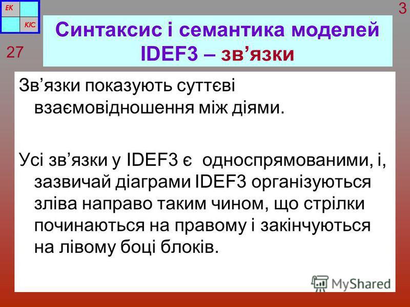 Синтаксис і семантика моделей IDEF3 – звязки Звязки показують суттєві взаємовідношення між діями. Усі звязки у IDEF3 є односпрямованими, і, зазвичай діаграми IDEF3 організуються зліва направо таким чином, що стрілки починаються на правому і закінчуют