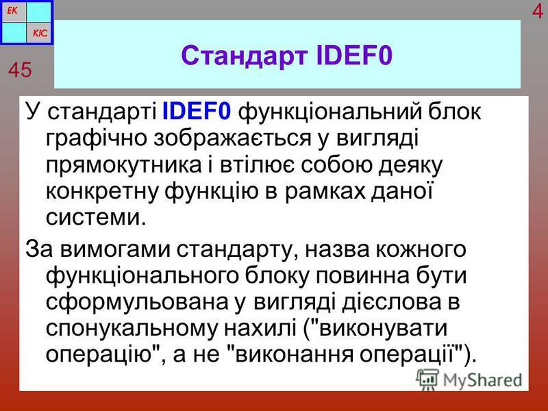 Стандарт IDEF0 У стандарті IDEF0 функціональний блок графічно зображається у вигляді прямокутника і втілює собою деяку конкретну функцію в рамках даної системи. За вимогами стандарту, назва кожного функціонального блоку повинна бути сформульована у в