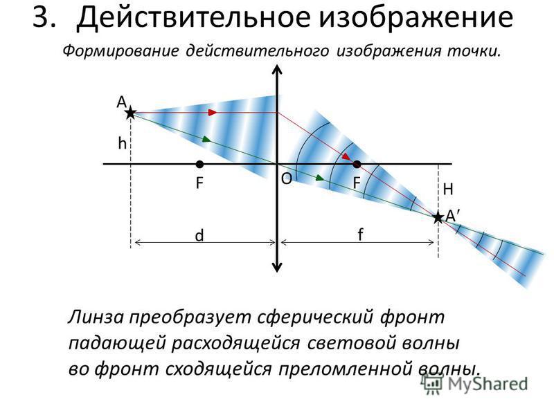 3. Действительное изображение FF O h d f H A A Формирование действительного изображения точки. Линза преобразует сферический фронт падающей расходящейся световой волны во фронт сходящейся преломленной волны.