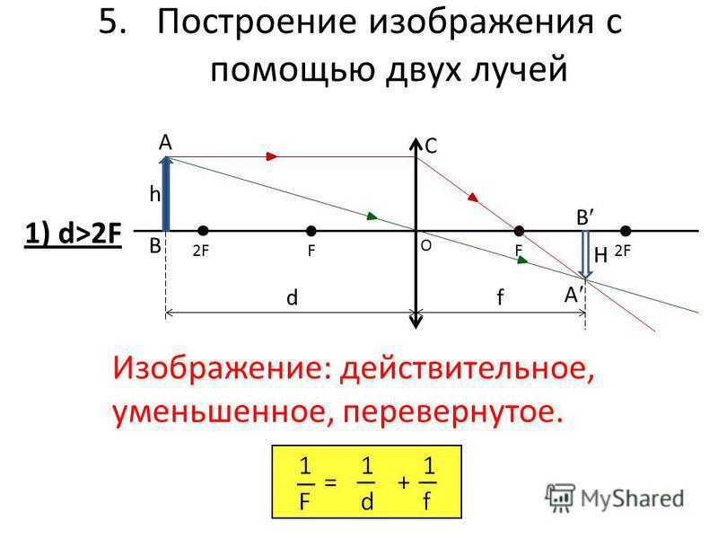 5. Построение изображения с помощью двух лучей F F O 2F h A B d A B f C 1) d>2F Изображение: действительное, уменьшенное, перевернутое. Н