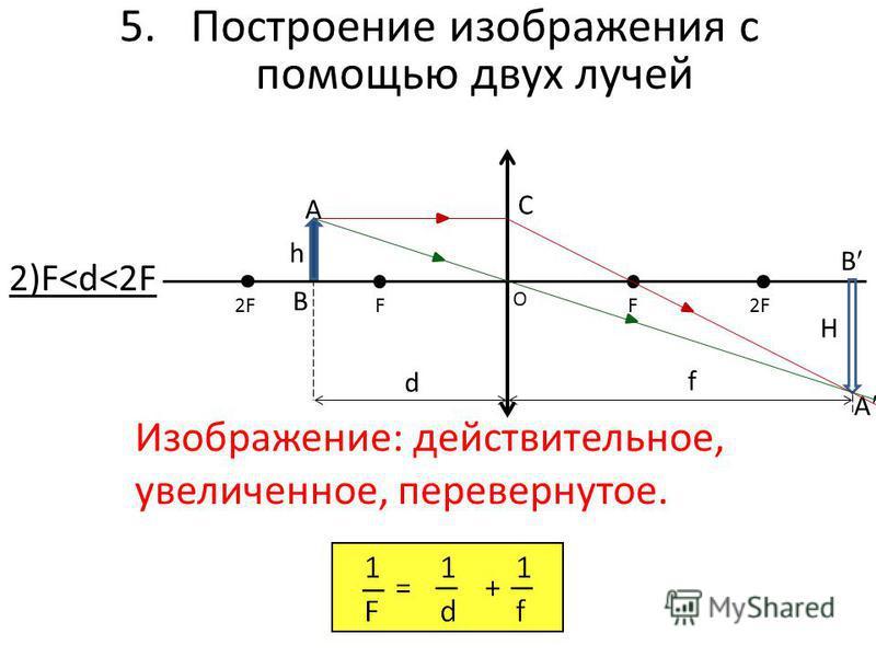 F F O 2F h d A B f C Н A B 2)F<d<2F Изображение: действительное, увеличенное, перевернутое. 5. Построение изображения с помощью двух лучей