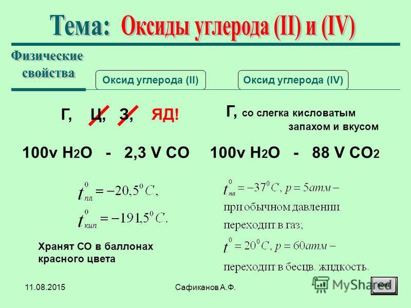 11.08.2015Сафиканов А.Ф. Оксид углерода (II)Оксид углерода (IV) Г, Ц, З, ЯД! Г, со слегка кисловатым запахом и вкусом 100v H 2 O - 2,3 V CO100v H 2 O - 88 V CO 2 Хранят СО в баллонах красного цвета