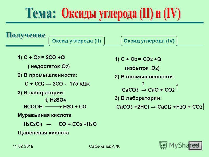 11.08.2015Сафиканов А.Ф. Оксид углерода (II)Оксид углерода (IV) 1) С + О 2 = 2СО +Q ( недостаток О 2 ) 2) В промышленности: С + СО 2 2СО - 175 k Дж 3) В лаборатории: t, Н 2 SО 4 НСООН Н 2 О + СО Муравьиная кислота Н 2 С 2 О 4 СО + СО 2 +Н 2 О Щавелев