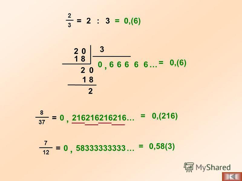 2 3 … 2 2:3= 2 0, 3 0 6 1 8 0 66 2 66 =0,(6) = 8 3737 =0, 216216216216 … =0,(216) 7 12 =0, 58333333333… =0,58(3)