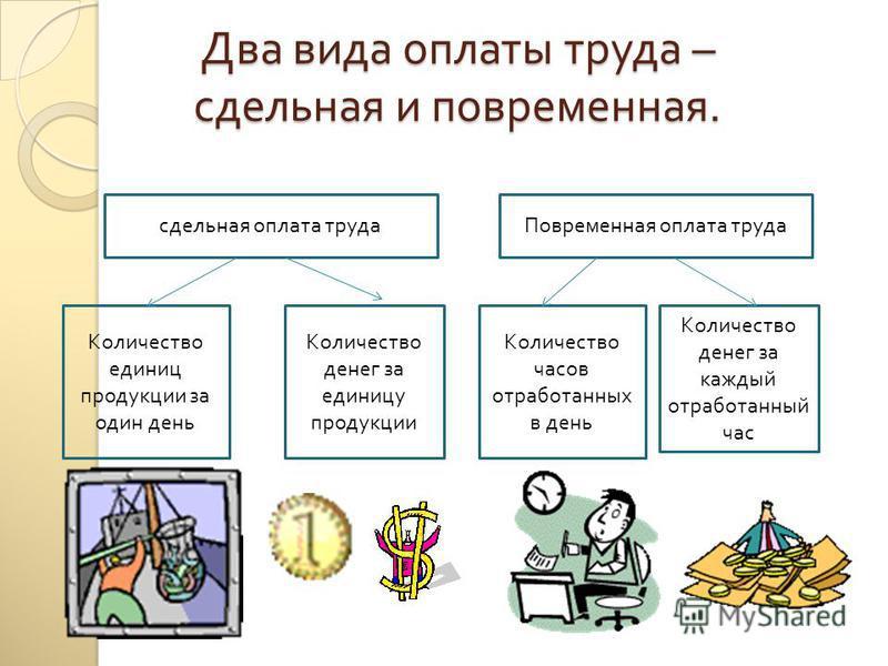 виды оплаты труда учителя
