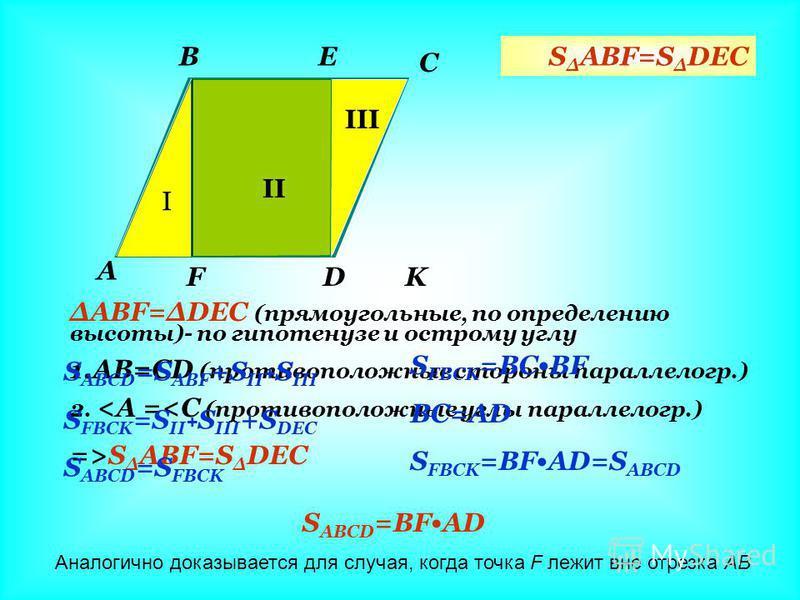 A B C DF E K ΔABF=ΔDEC (прямоугольные, по определению высоты)- по гипотенузе и острому углу 1.AB=CD (противоположные стороны параллелограммаамма.) 2. <A =<C (противоположные углы параллелограммаамма.) =>S Δ ABF=S Δ DEC S Δ ABF=S Δ DEC S ABCD =S ABF +