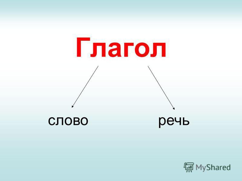 Глагол слово речь