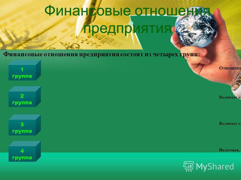 Финансовые отношения предприятия Финансовые отношения предприятия состоят из четырех групп: Отношения предприятий друг с другом, связанные с реализацией готовой продукции и приобретением материальных ценностей для хозяйственной деятельности. Роль это
