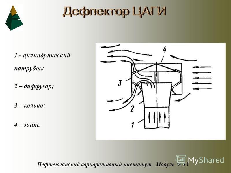 Нефтеюганский корпоративный институт Модуль 33 1 - цилиндрический патрубок; 2 – диффузор; 3 – кольцо; 4 – зонт.