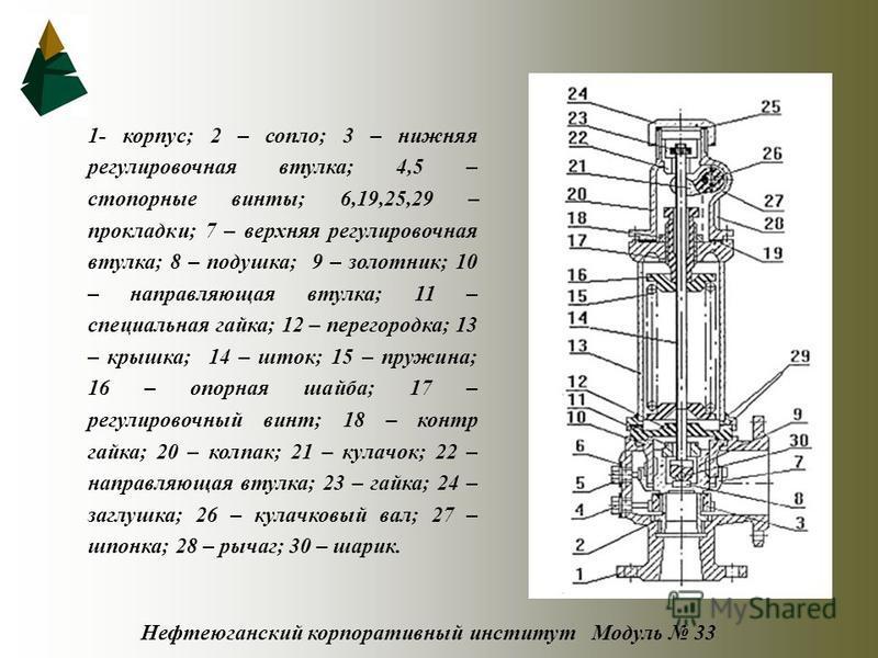 1- корпус; 2 – сопло; 3 – нижняя регулировочная втулка; 4,5 – стопорные винты; 6,19,25,29 – прокладки; 7 – верхняя регулировочная втулка; 8 – подушка; 9 – золотник; 10 – направляющая втулка; 11 – специальная гайка; 12 – перегородка; 13 – крышка; 14 –
