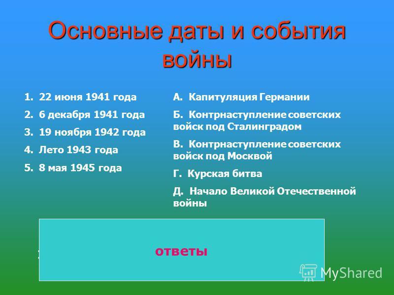 1.22 июня 1941 года 2.6 декабря 1941 года 3.19 ноября 1942 года 4. Лето 1943 года 5.8 мая 1945 года А. Капитуляция Германии Б. Контрнаступление советских войск под Сталинградом В. Контрнаступление советских войск под Москвой Г. Курская битва Д. Начал