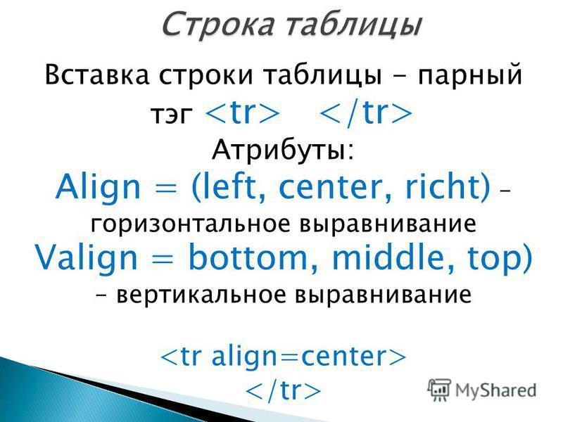 Вставка строки таблицы - парный тэг Атрибуты: Align = (left, center, richt) – горизонтальное выравнивание Valign = bottom, middle, top) – вертикальное выравнивание