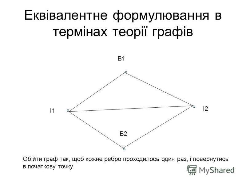 Еквівалентне формулювання в термінах теорії графів Обійти граф так, щоб кожне ребро проходилось один раз, і повернутись в початкову точку B1 B2 I1 I2