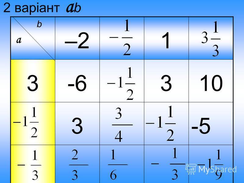 2 варіант a b b a –21 3-6310 3-5