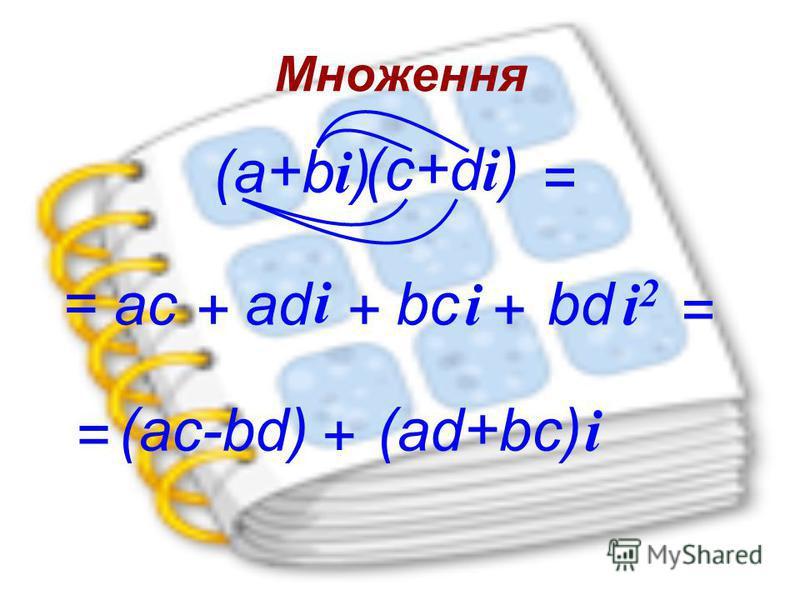 Множення (c+d i ) = acbсbс i = +++ аdаdbd (а+b i ) i = = (ac-bd) + (аd+bc) i i2i2