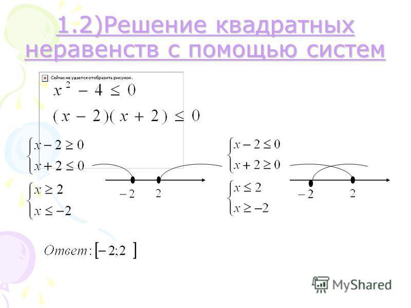 1.2)Решение квадратных неравенств с помощью систем 1.2)Решение квадратных неравенств с помощью систем