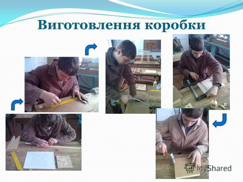 Виготовлення коробки