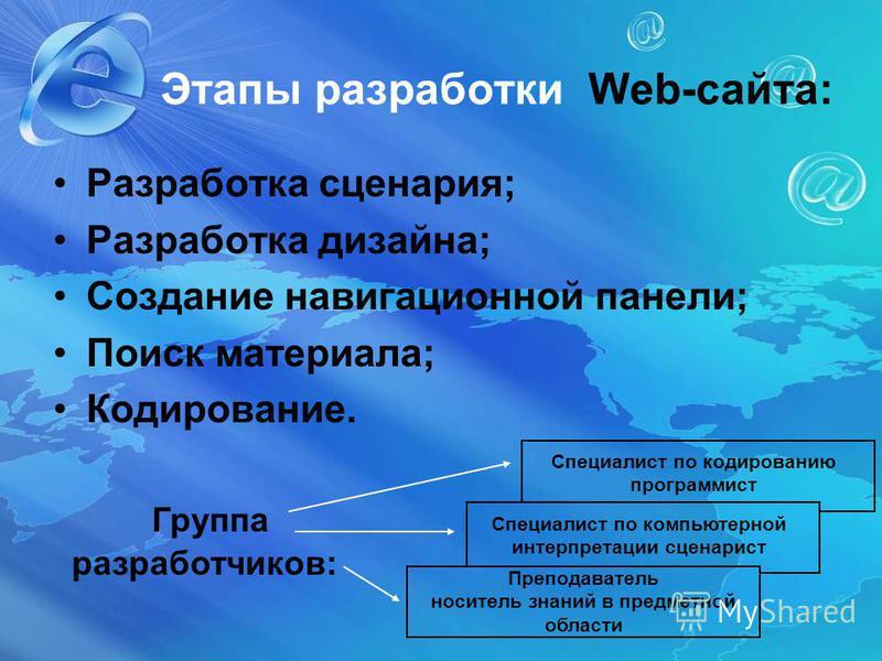 Этапы разработки Web-сайта: Разработка сценария; Разработка дизайна; Создание навигационной панели; Поиск материала; Кодирование. Группа разработчиков: Специалист по кодированию программист Специалист по компьютерной интерпретации сценарист Преподава