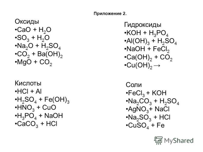Приложение 2. Кислоты HCl + Al H 2 SO 4 + Fe(OH) 3 HNO 3 + CuO H 3 PO 4 + NaOH CaCO 3 + HCl Гидроксиды KOH + H 3 PO 4 Al(OH) 3 + H 2 SO 4 NaOH + FeCl 2 Ca(OH) 2 + CO 2 Cu(OH) 2 Оксиды CaO + H 2 O SO 3 + H 2 O Na 2 O + H 2 SO 4 CO 2 + Ba(OH) 2 MgO + C